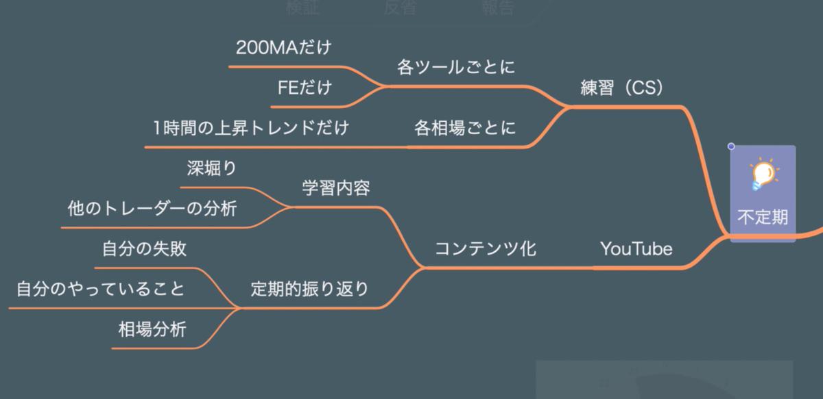 f:id:trader-nori:20200123221125p:plain