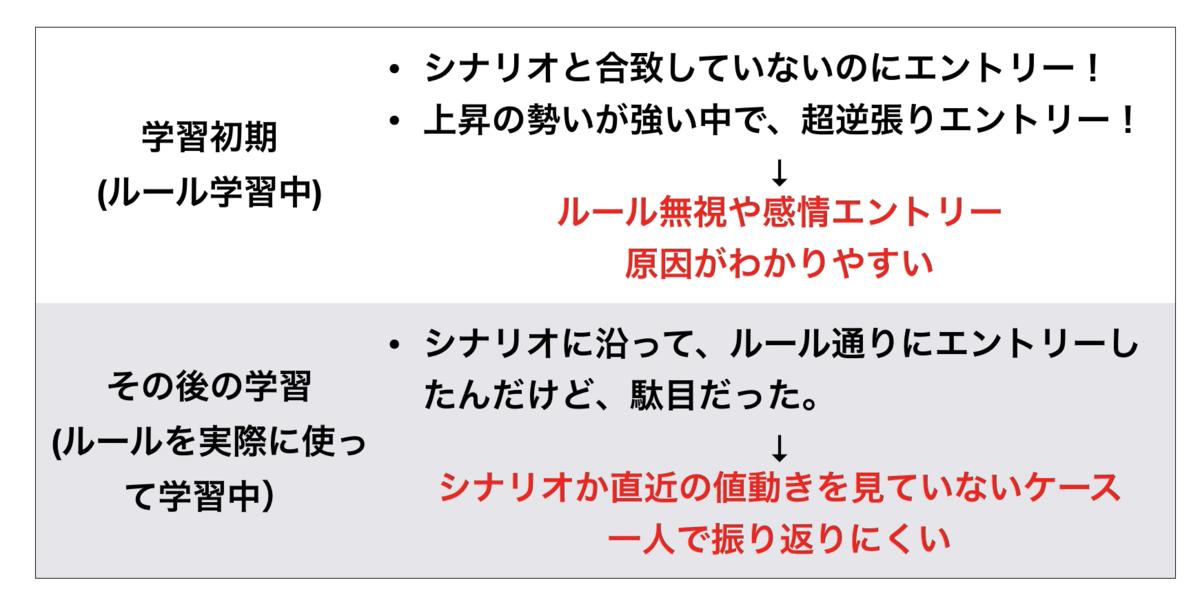 f:id:trader-nori:20200126202311p:plain