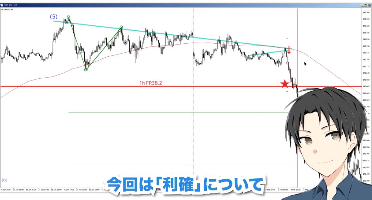 f:id:trader-nori:20200205201336p:plain