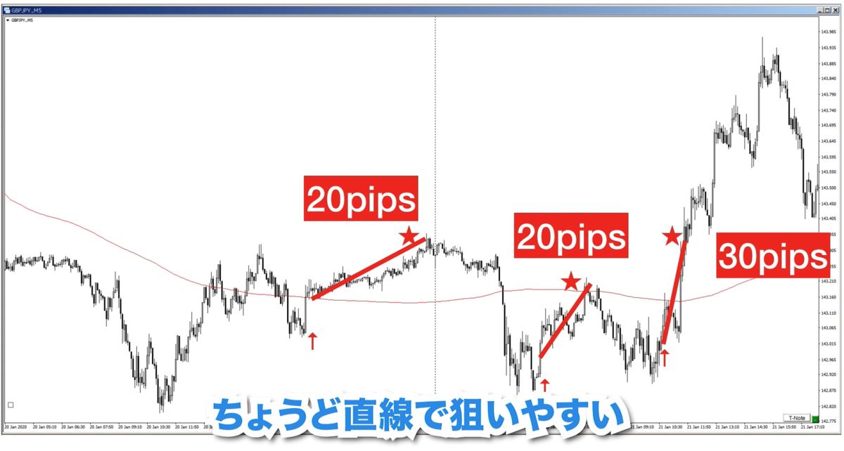 f:id:trader-nori:20200205201346p:plain