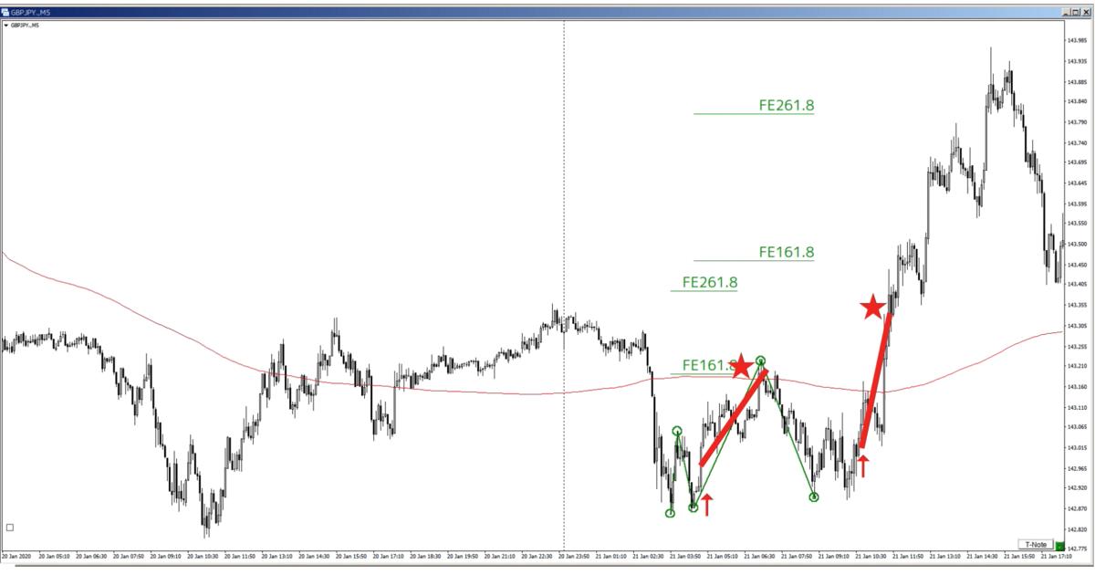 f:id:trader-nori:20200205201659p:plain