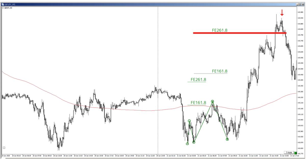 f:id:trader-nori:20200205201704p:plain