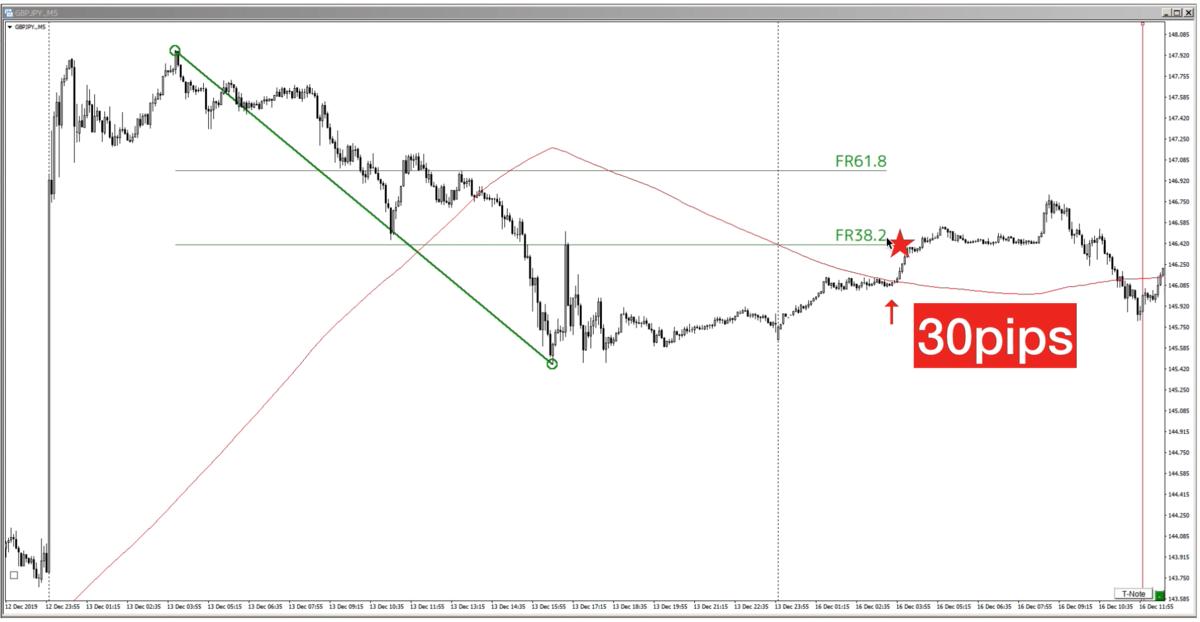 f:id:trader-nori:20200205201712p:plain