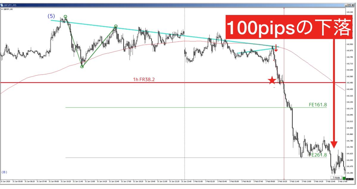 f:id:trader-nori:20200205201914p:plain