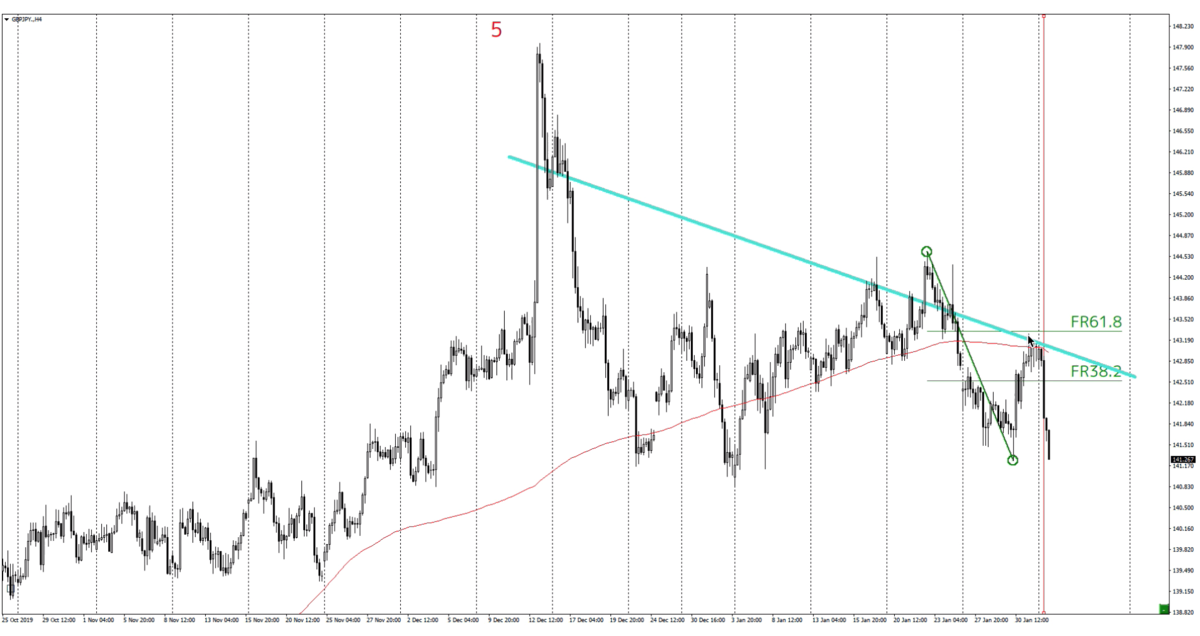 f:id:trader-nori:20200205201931p:plain