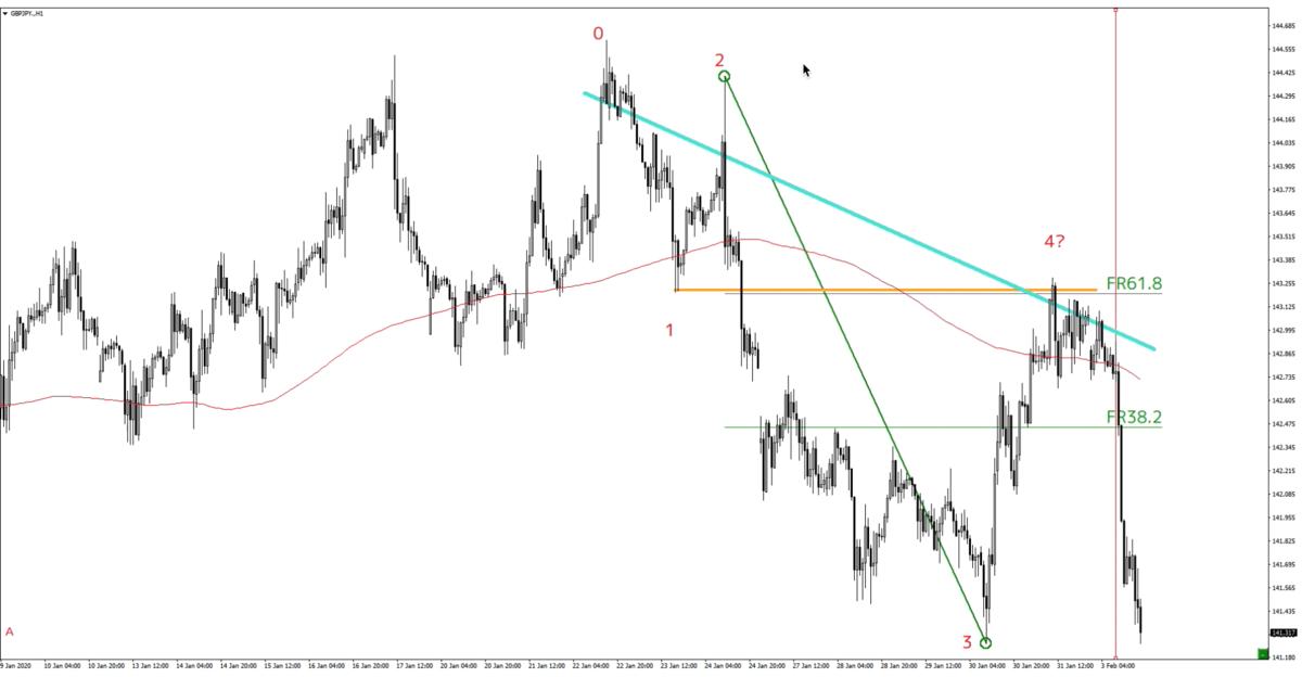 f:id:trader-nori:20200205201937p:plain