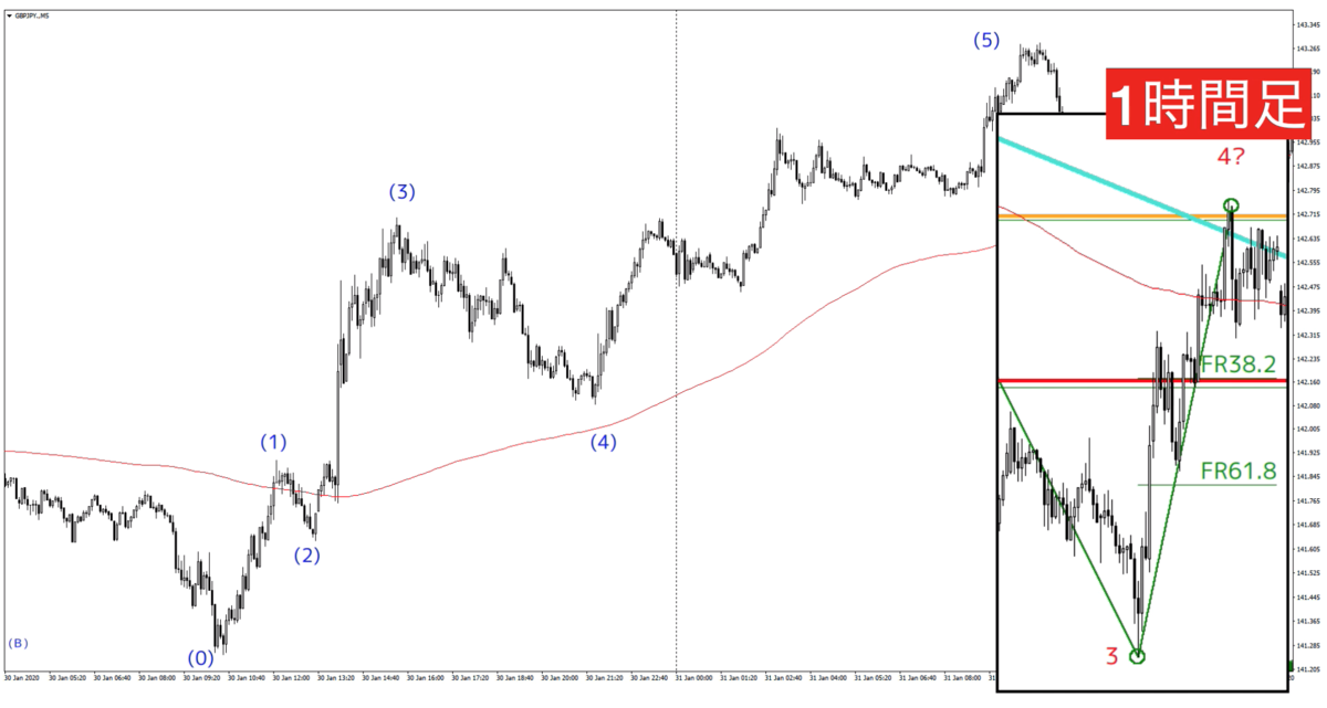 f:id:trader-nori:20200205201942p:plain