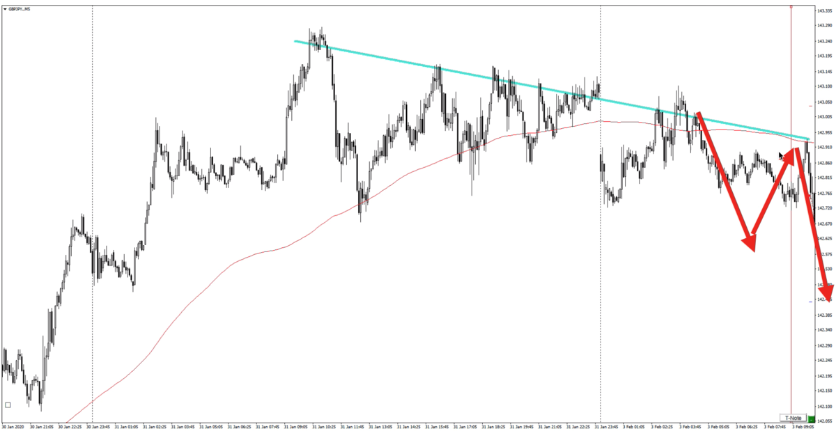 f:id:trader-nori:20200205201948p:plain