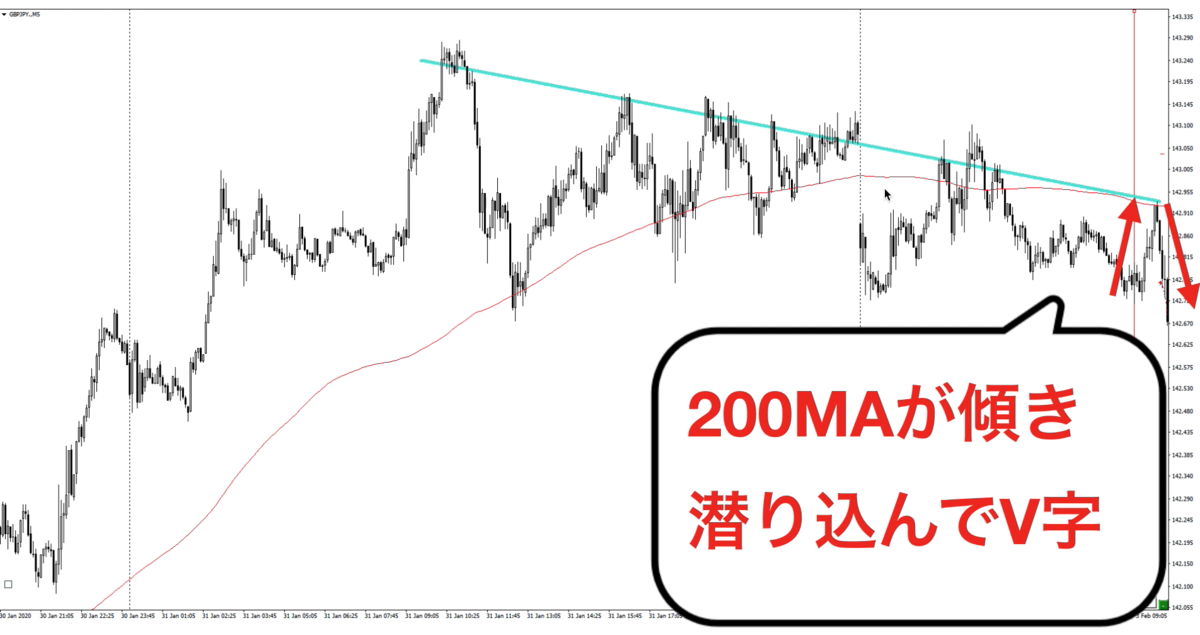 f:id:trader-nori:20200205201953p:plain