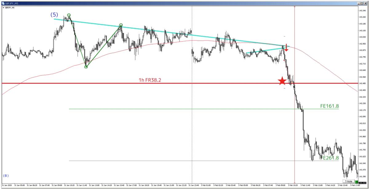 f:id:trader-nori:20200205201958p:plain