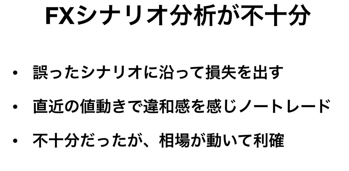 f:id:trader-nori:20200209132255p:plain