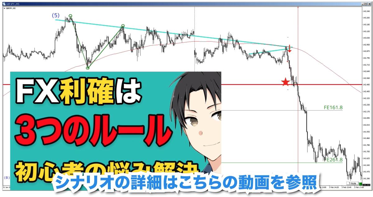 f:id:trader-nori:20200209132301p:plain