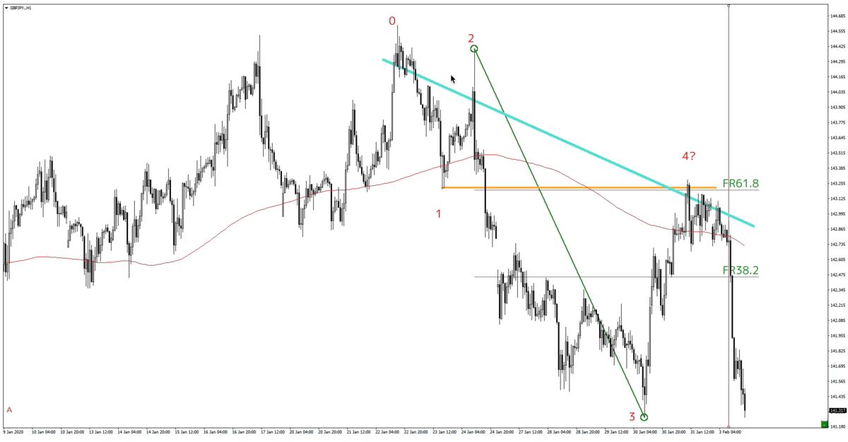 f:id:trader-nori:20200209133006p:plain