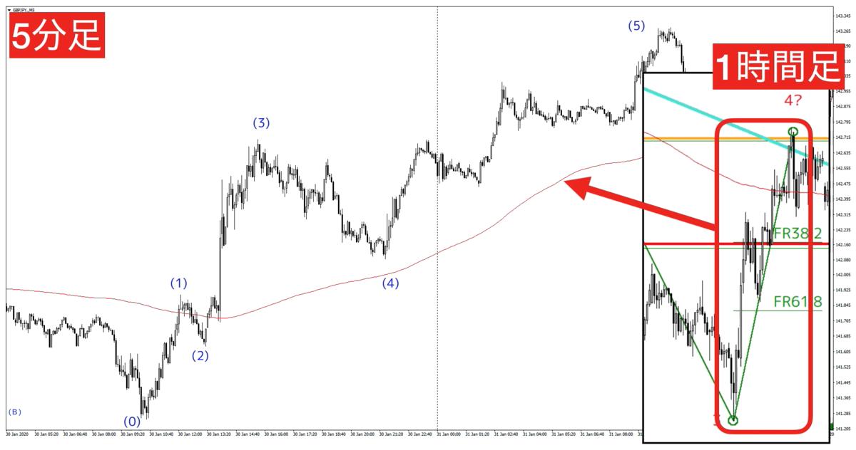 f:id:trader-nori:20200209133017p:plain