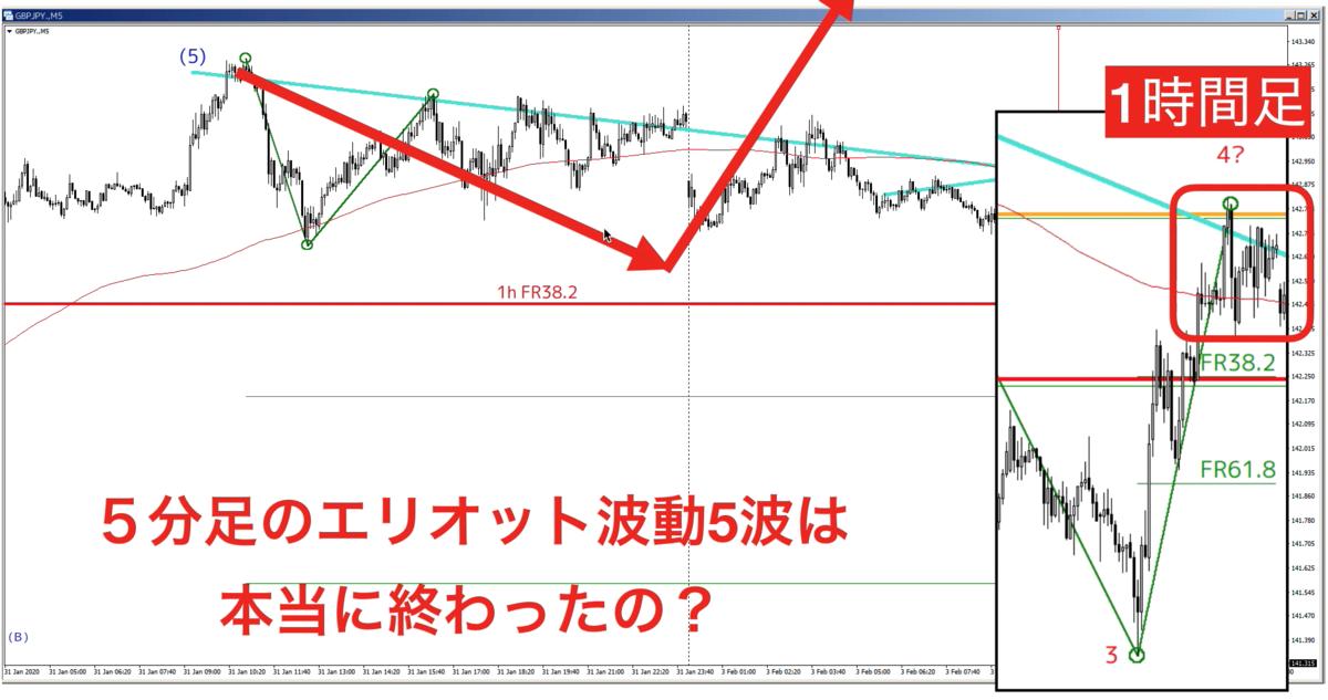 f:id:trader-nori:20200209133024p:plain