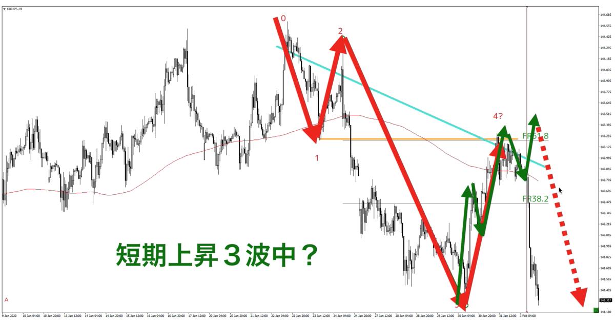 f:id:trader-nori:20200209133152p:plain