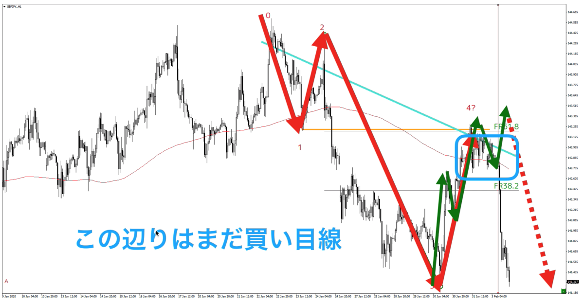 f:id:trader-nori:20200209133158p:plain