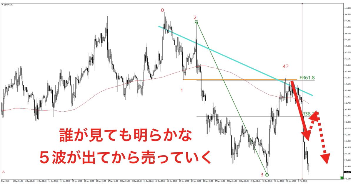 f:id:trader-nori:20200209133208p:plain