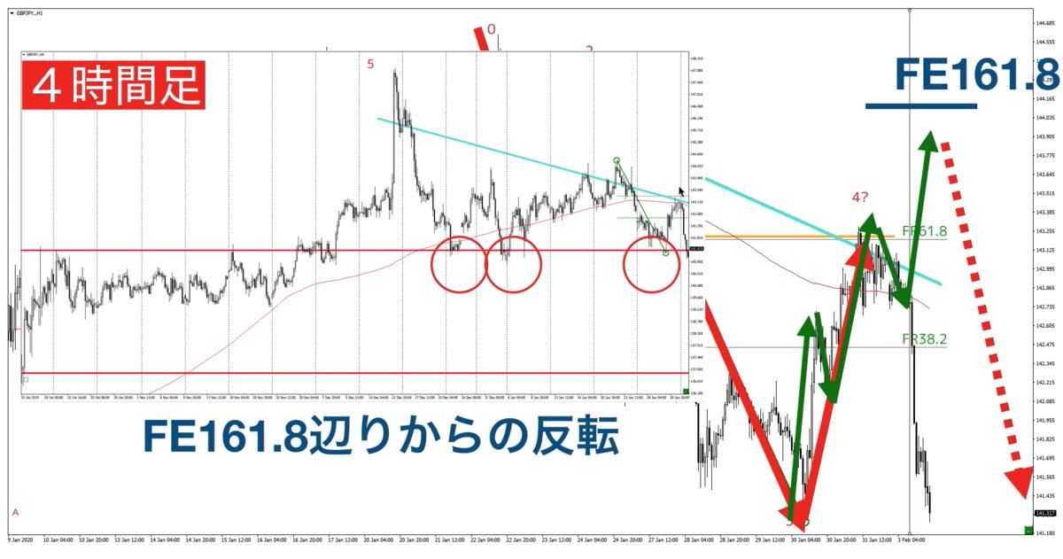 f:id:trader-nori:20200209133251p:plain