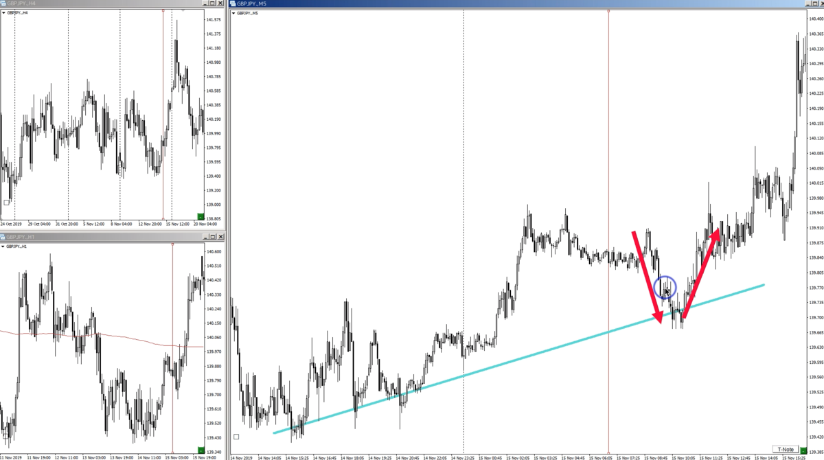 f:id:trader-nori:20200214233530p:plain