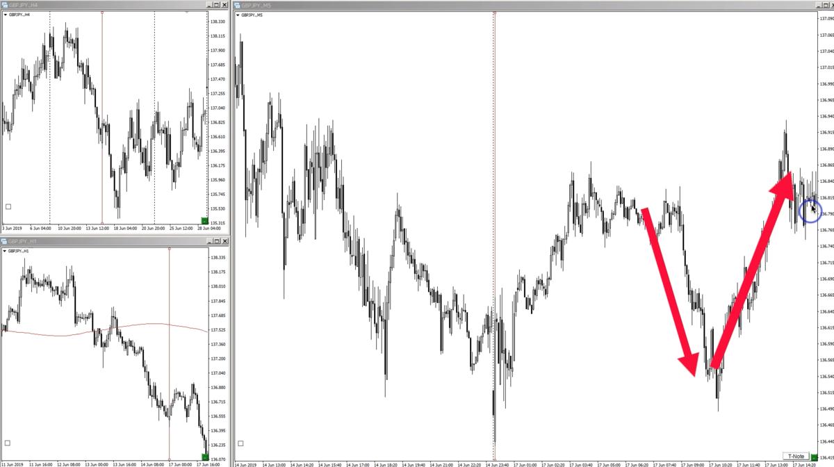 f:id:trader-nori:20200214233535p:plain