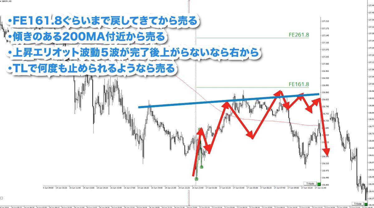 f:id:trader-nori:20200214233549p:plain