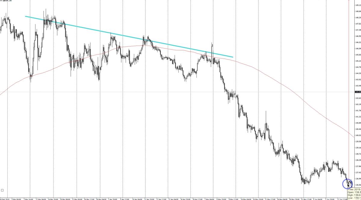f:id:trader-nori:20200214233554p:plain