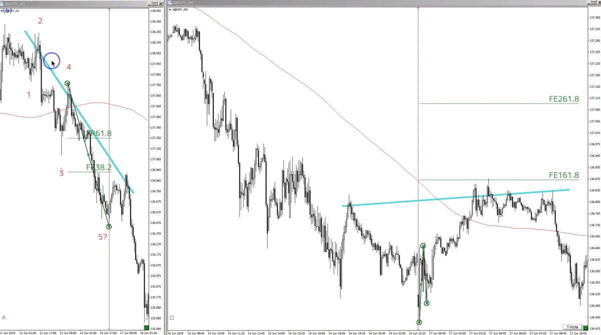 f:id:trader-nori:20200214233611p:plain