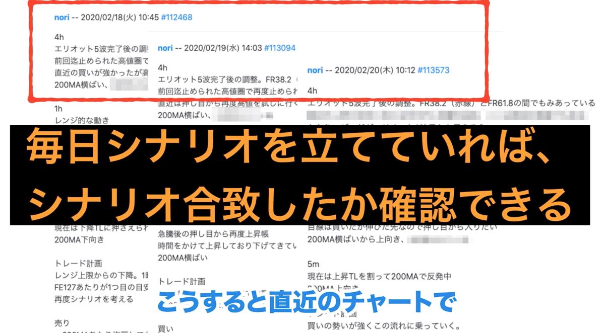 f:id:trader-nori:20200220194524p:plain
