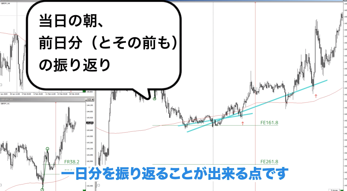 f:id:trader-nori:20200220194530p:plain