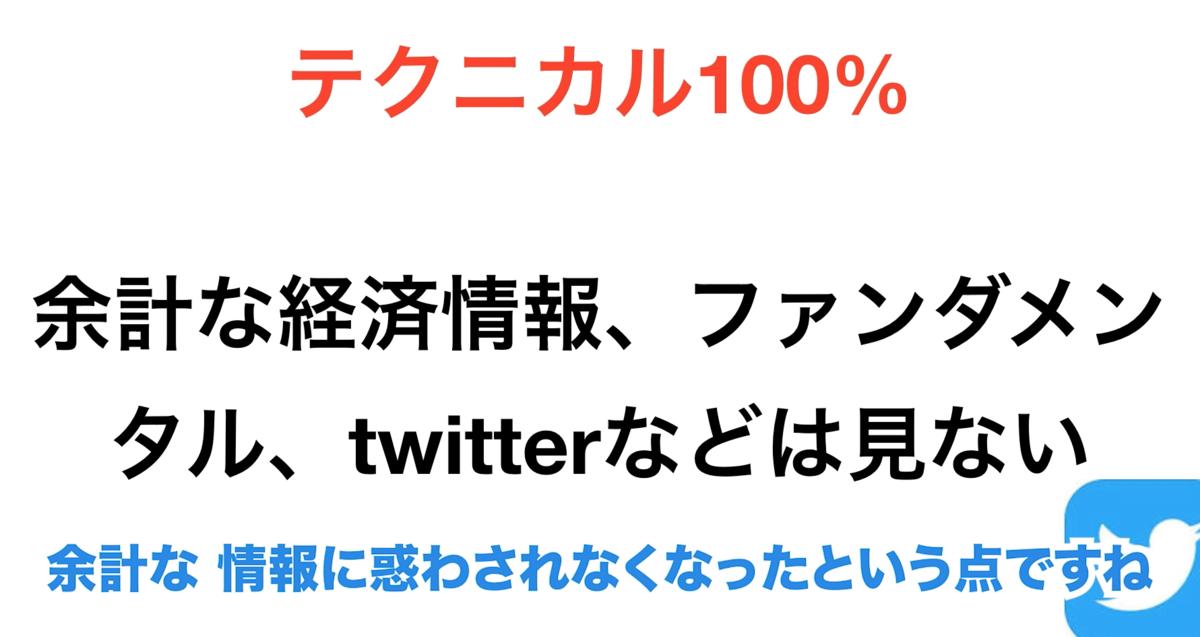 f:id:trader-nori:20200220194601p:plain