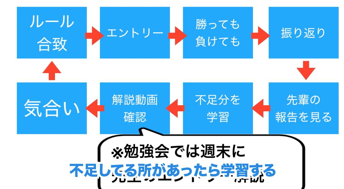 f:id:trader-nori:20200220194606p:plain