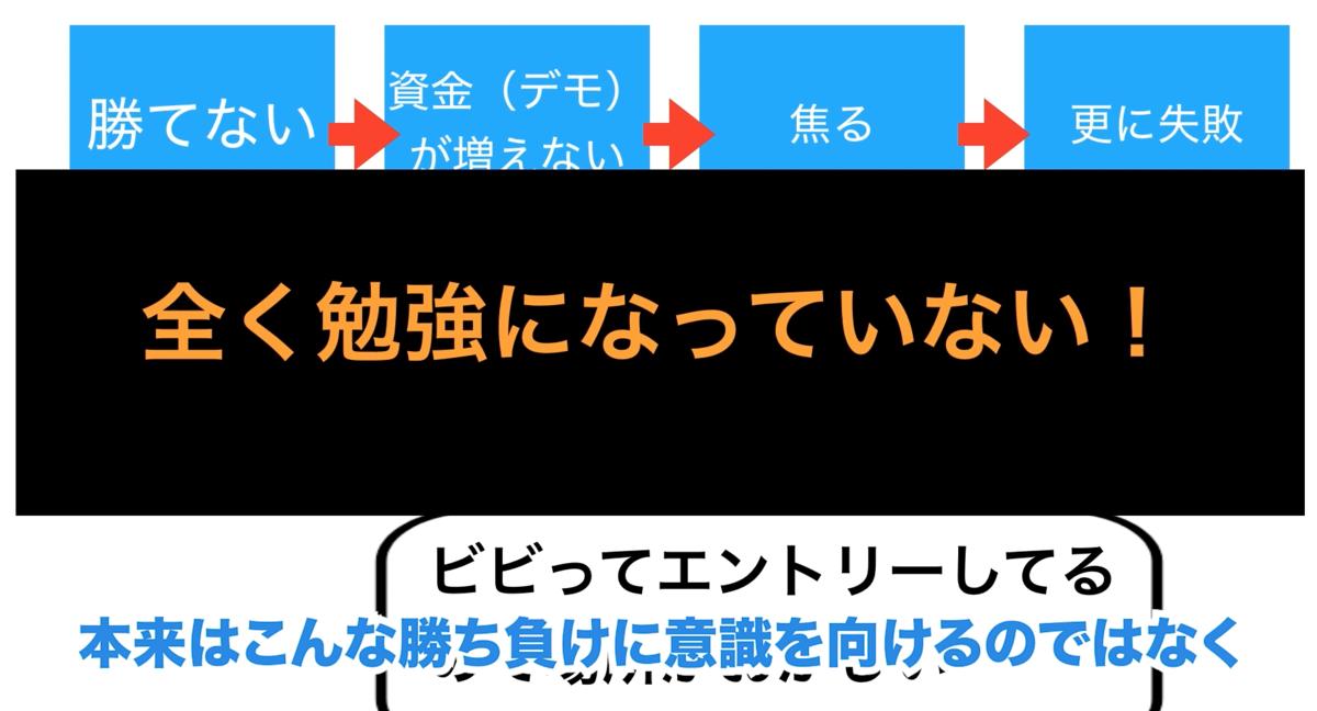 f:id:trader-nori:20200220194617p:plain