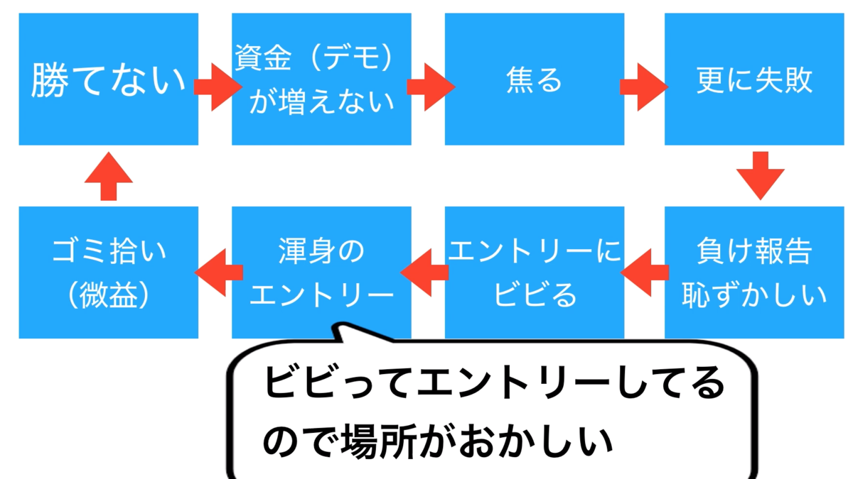 f:id:trader-nori:20200220194623p:plain
