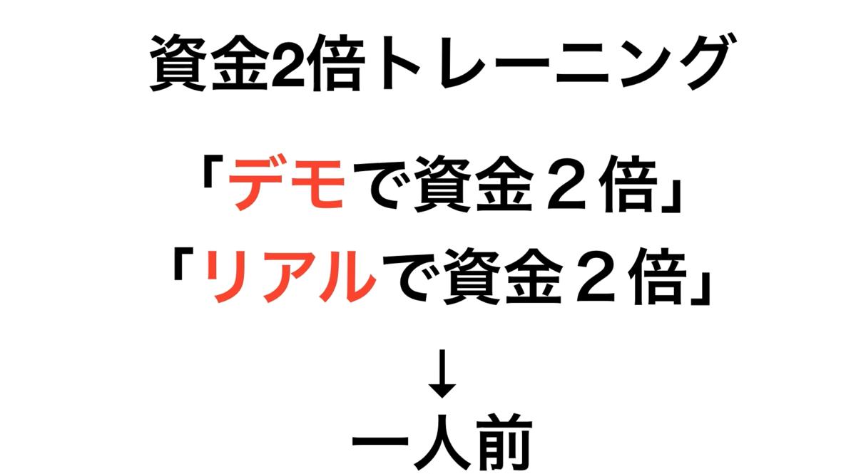 f:id:trader-nori:20200220194629p:plain