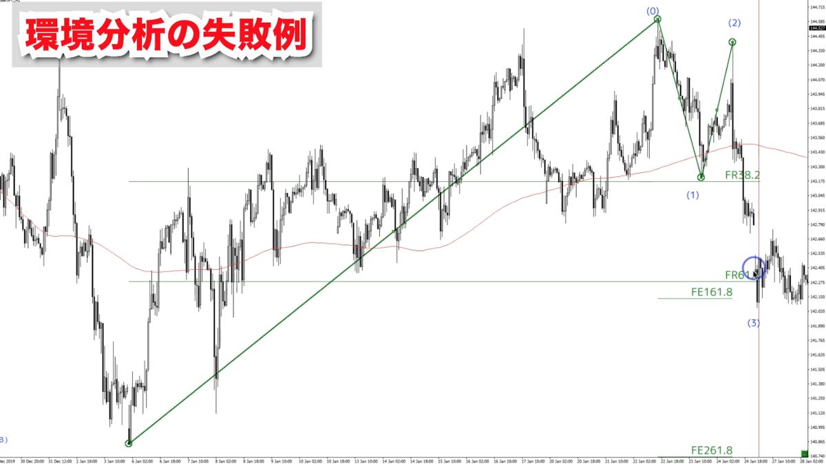 f:id:trader-nori:20200223151049p:plain