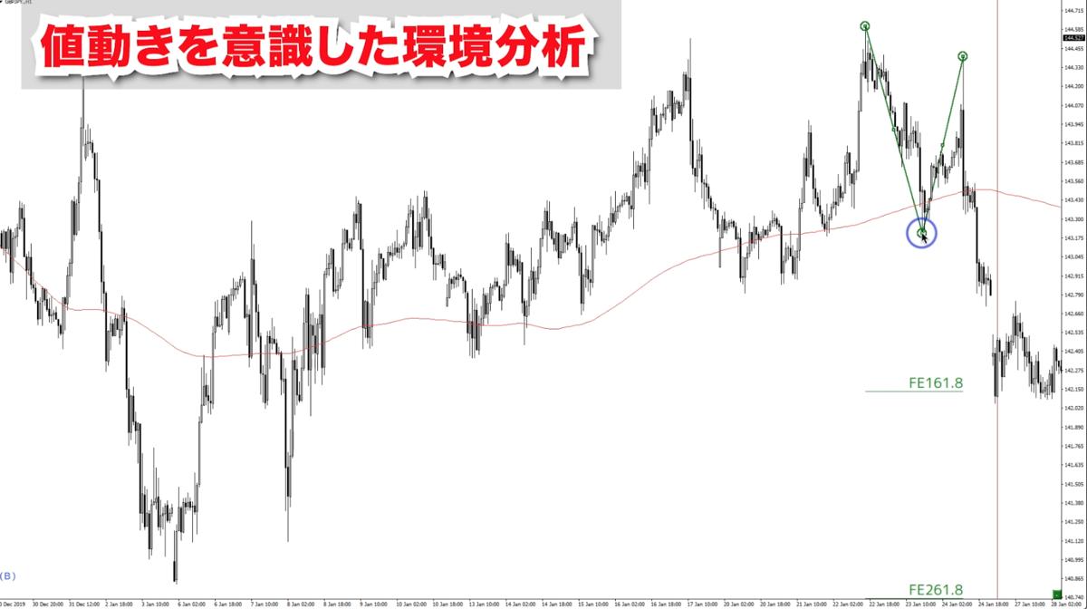 f:id:trader-nori:20200223151056p:plain