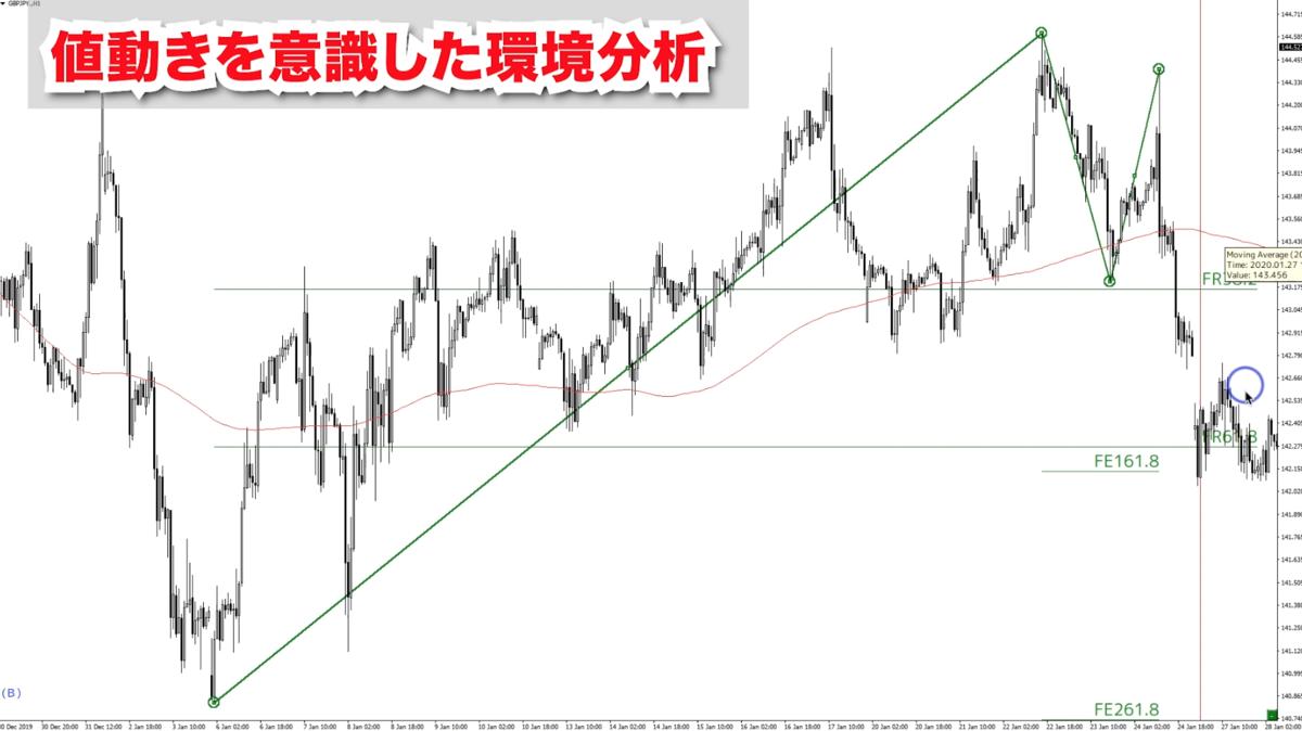 f:id:trader-nori:20200223151101p:plain