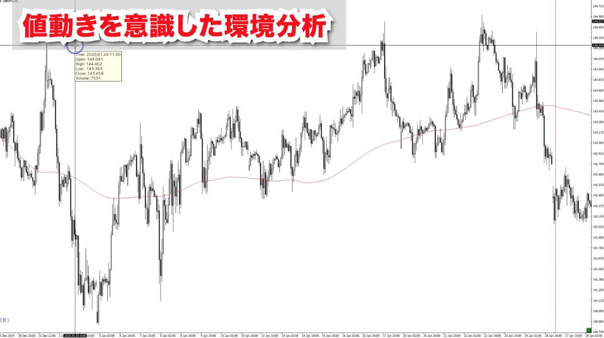 f:id:trader-nori:20200223151434p:plain