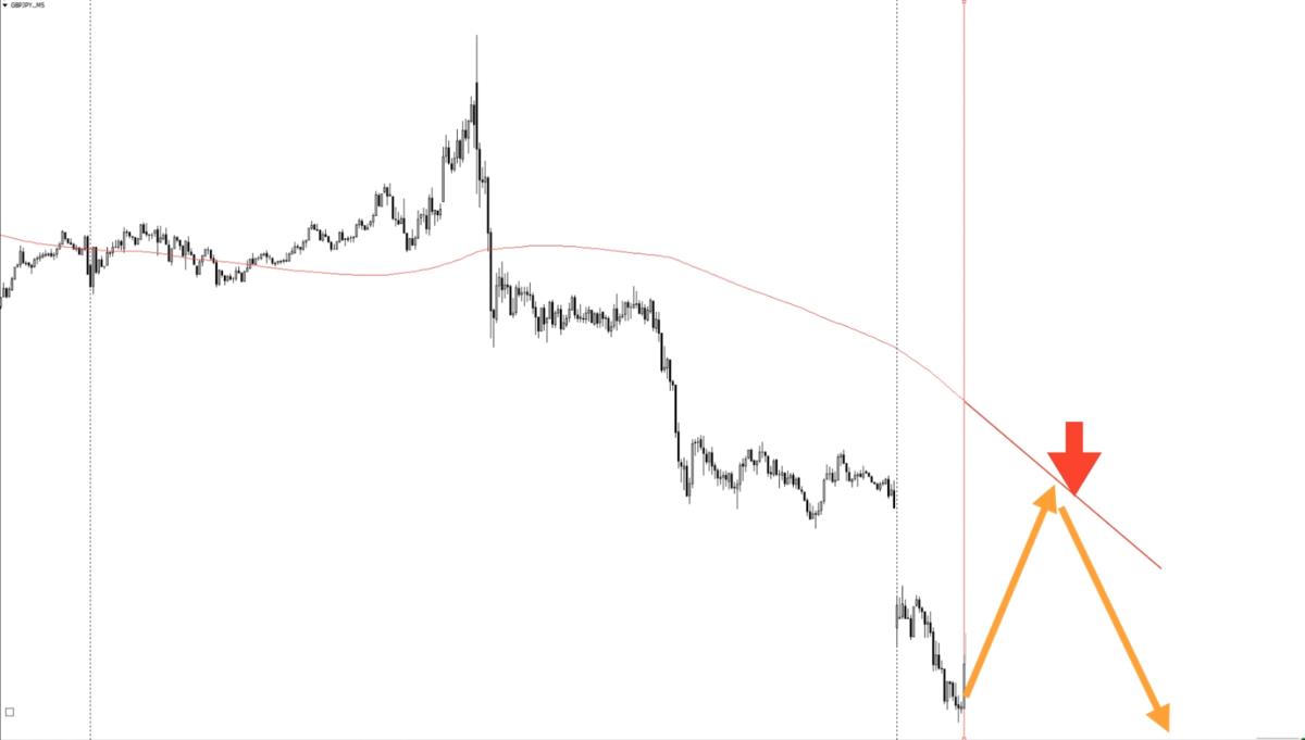 f:id:trader-nori:20200223151506p:plain