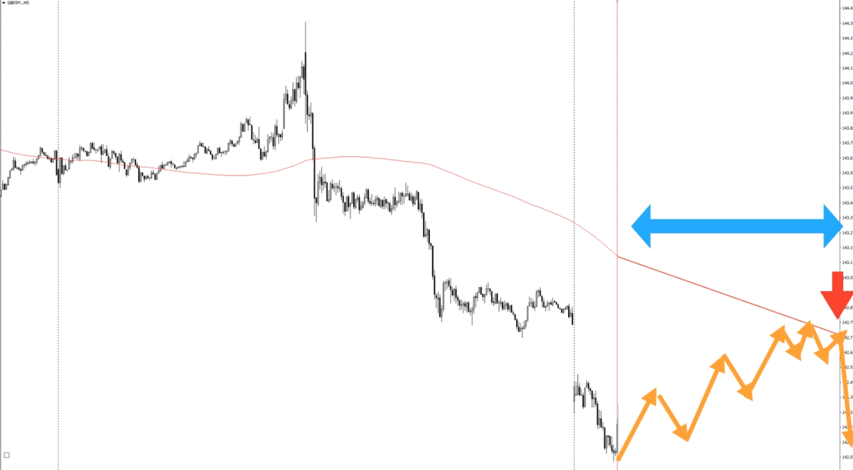 f:id:trader-nori:20200223151509p:plain