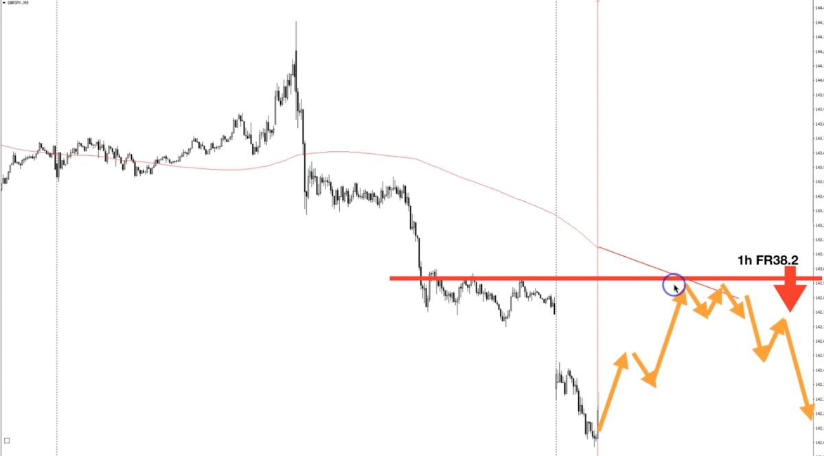 f:id:trader-nori:20200223151515p:plain