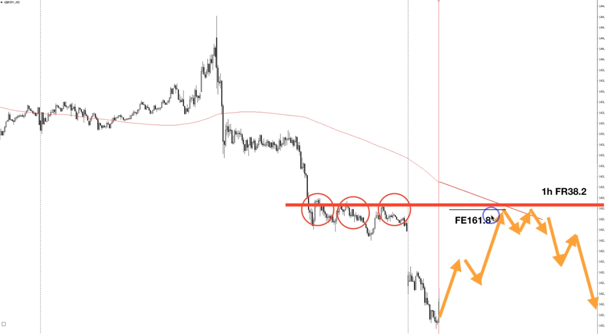 f:id:trader-nori:20200223151520p:plain