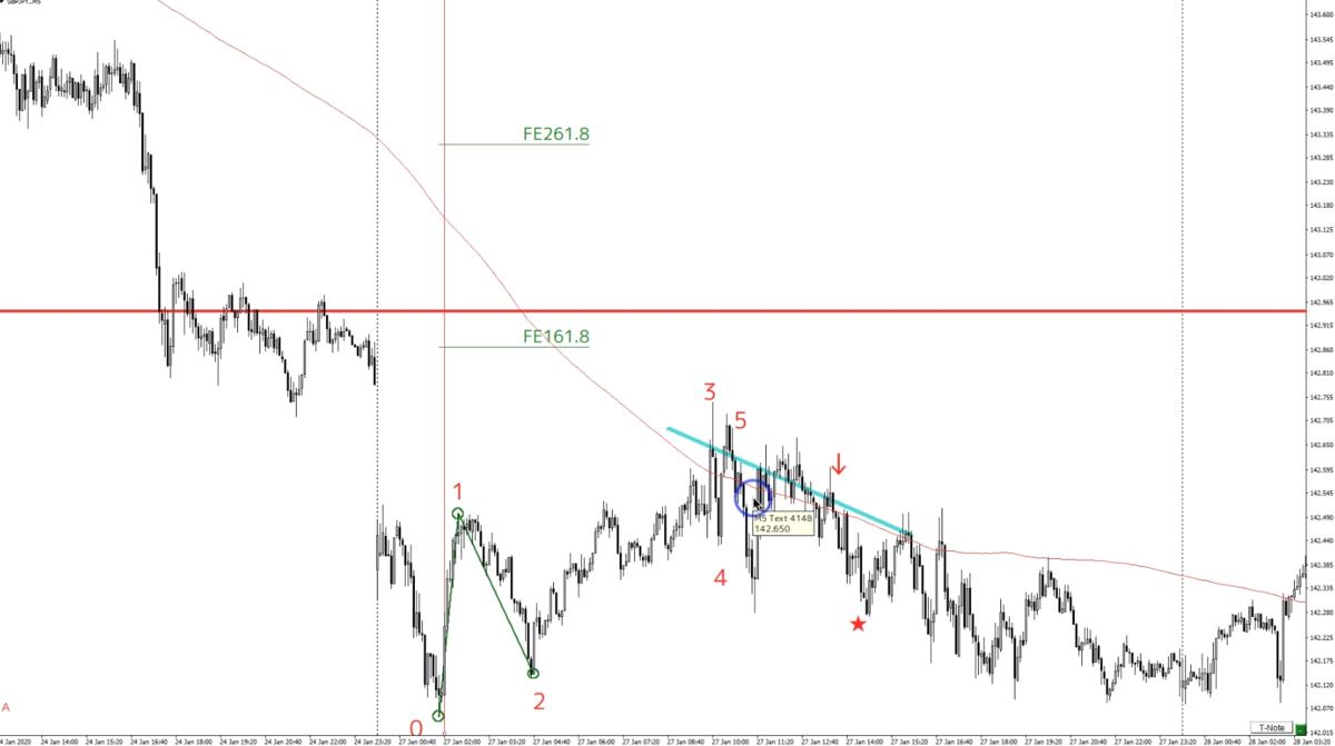 f:id:trader-nori:20200223151528p:plain