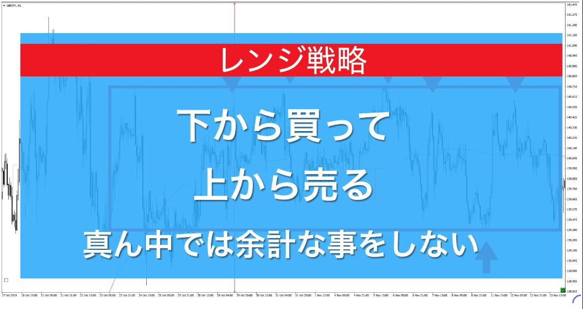 f:id:trader-nori:20200226185854p:plain