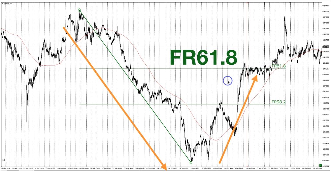 f:id:trader-nori:20200226185902p:plain