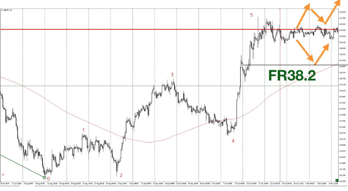 f:id:trader-nori:20200226185909p:plain
