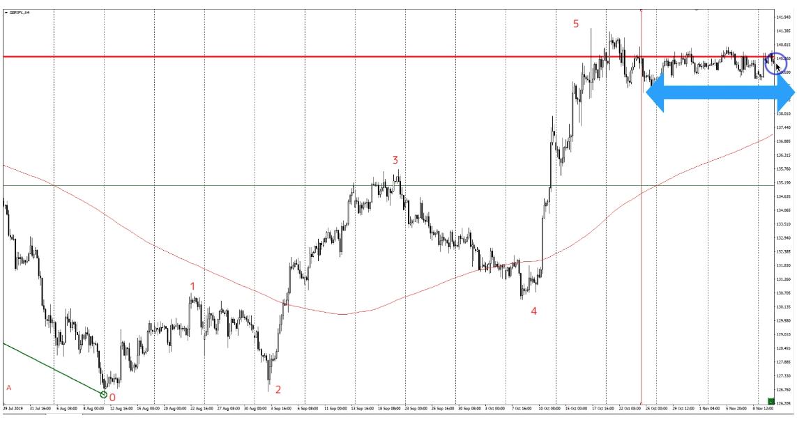 f:id:trader-nori:20200226185913p:plain