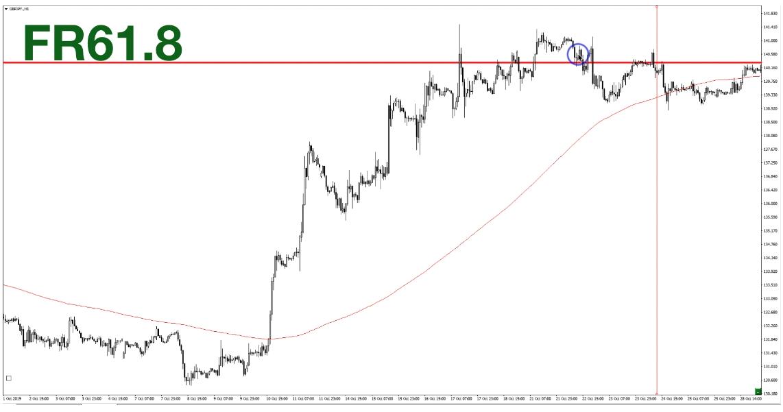f:id:trader-nori:20200226190034p:plain