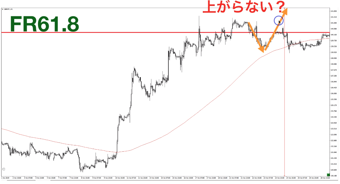 f:id:trader-nori:20200226190039p:plain